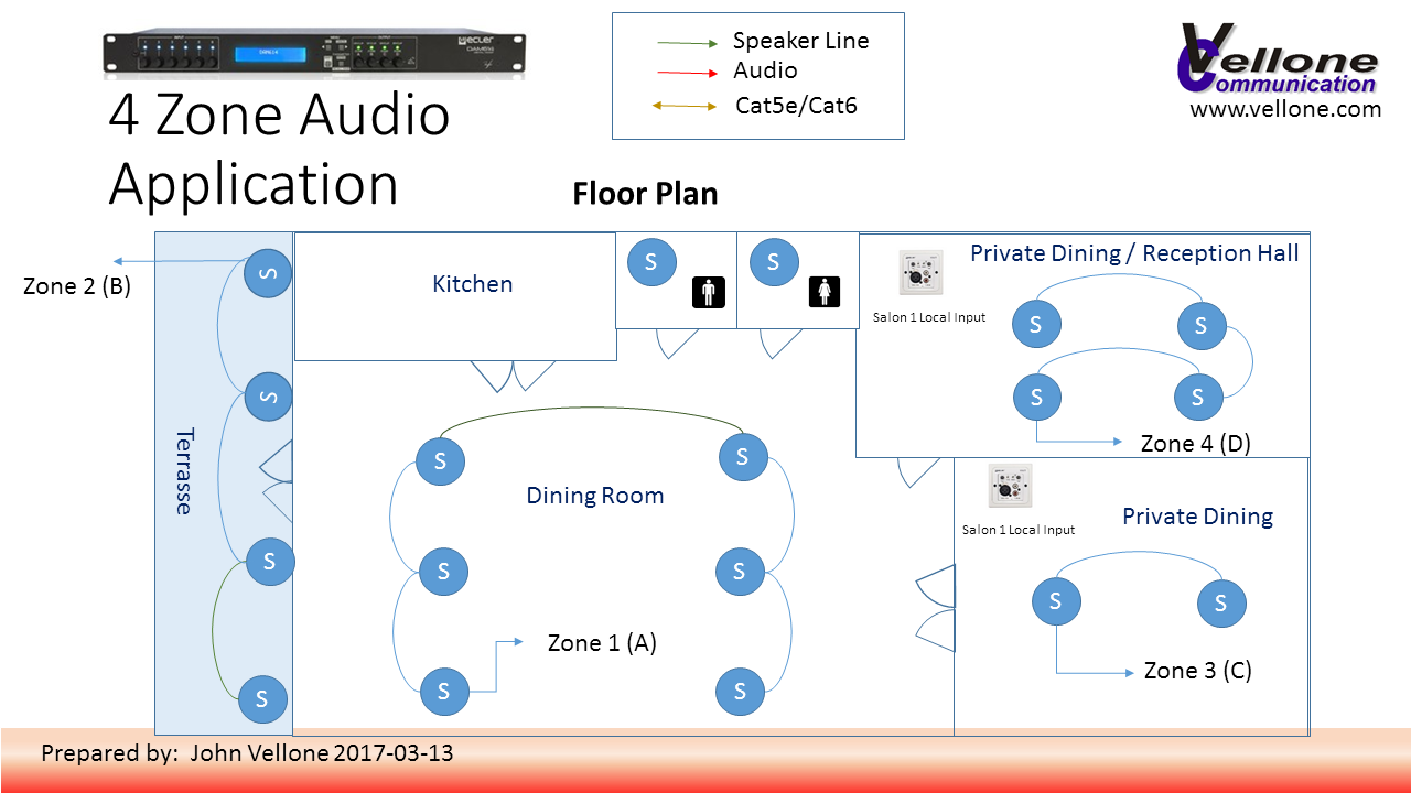 multi-zone restaurant bgm music system – vellone communication